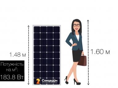 Сонячна панель Axioma Energy AX-185M