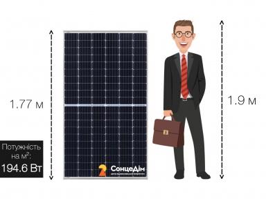 Сонячна панель Canadian Solar CS3L-360M HiKu
